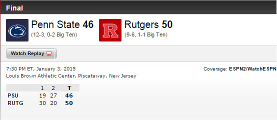 Penn State-Rutgers Basketball Box Score