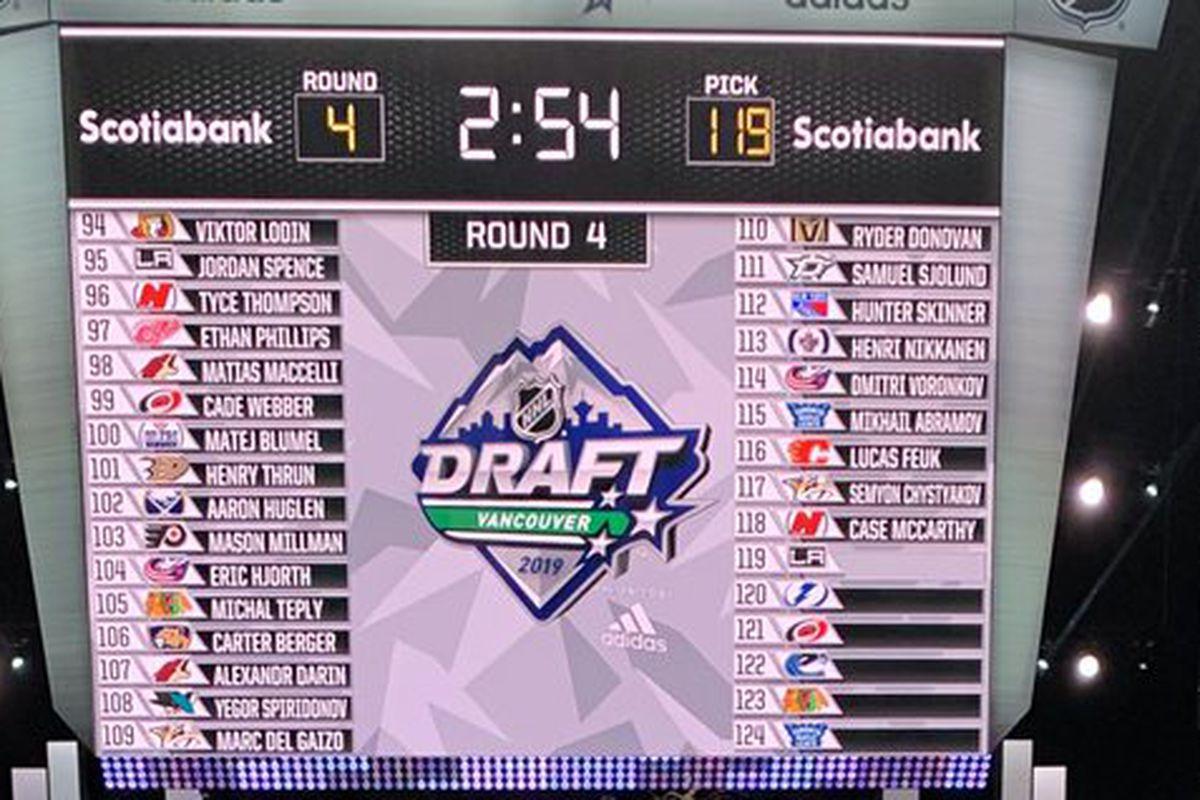 2019 NHL Entry Draft