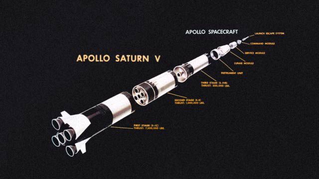 Apollo 11's journey to the moon, annotated - Vox