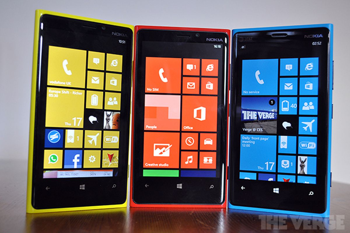 Windows Phone Market Share Sinks Below
