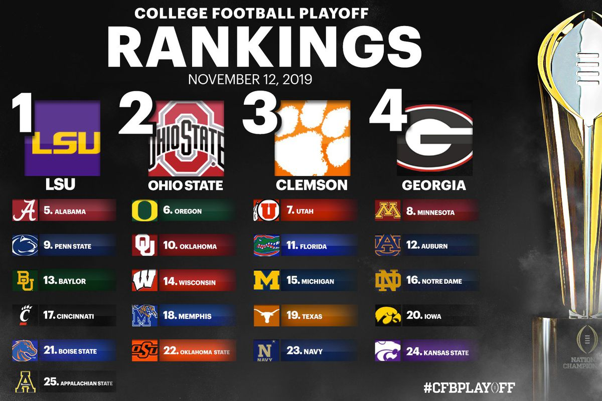 Utes Move Up To No 7 In Latest College Football Playoff