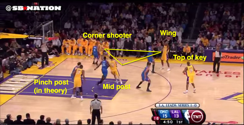 triangle lakers