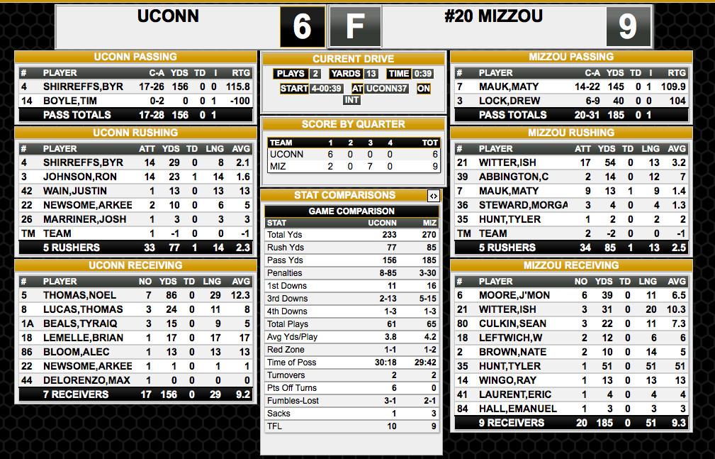 End of Game UConn 9-19-15