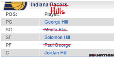Indy hills