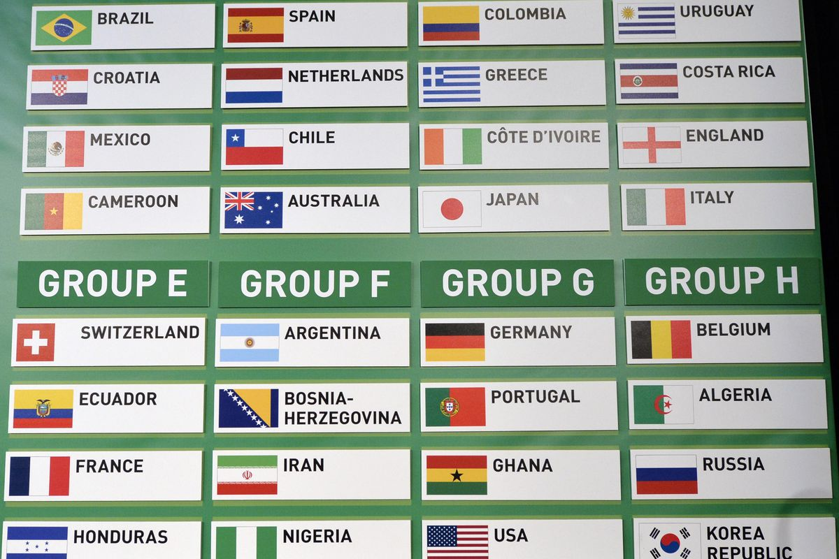 They Survived a World Cup Group of Death. So can the USA.