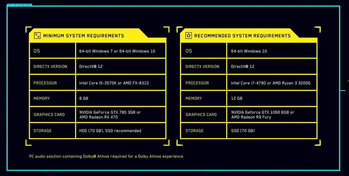 CD Projekt Red's minimum and recommended PC specs for Cyberpunk 2077