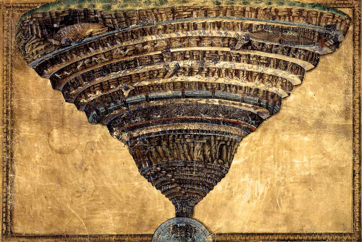 Botticelli's Map of Hell, after Dante's Inferno