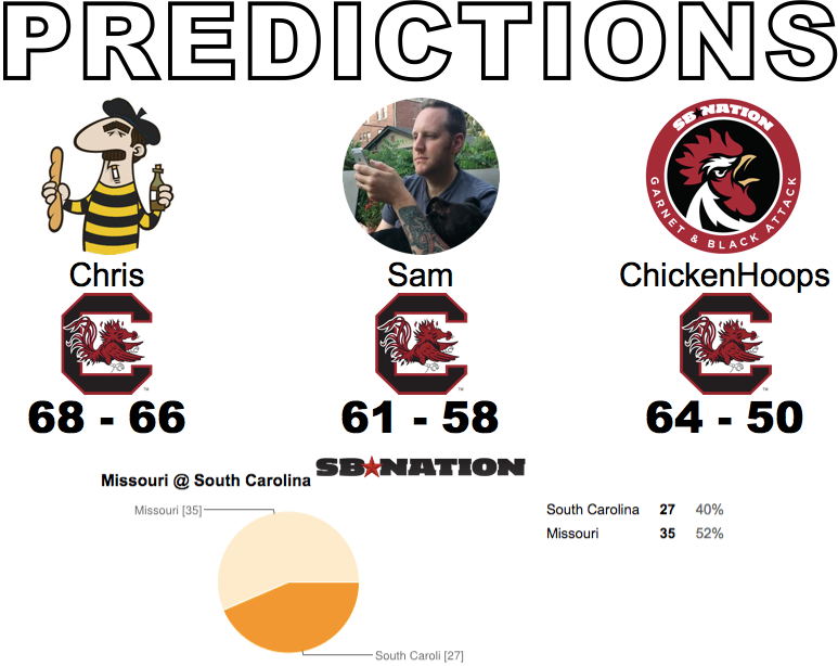 SC Predictions