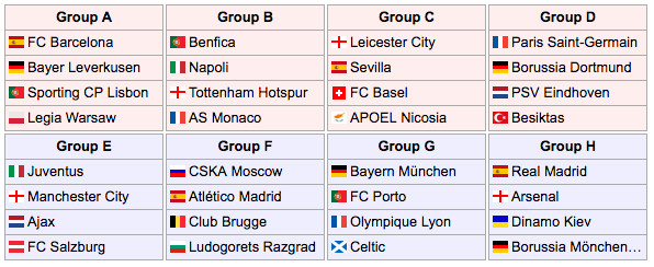 champions-league-group-stage-simulation-2