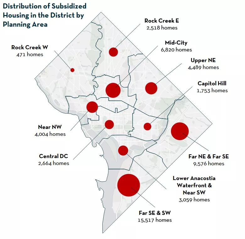 A map showing the current distribution of affordable housing across D.C.'s 10 official planning areas. Most of the affordable housing is concentrated east of the Anacostia River.