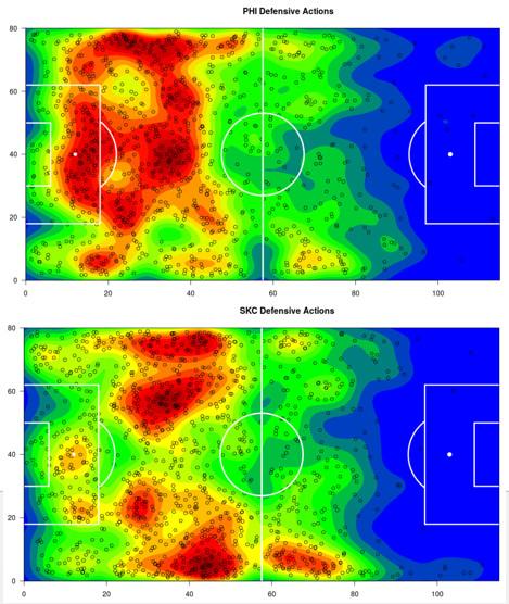 defensive heat maps