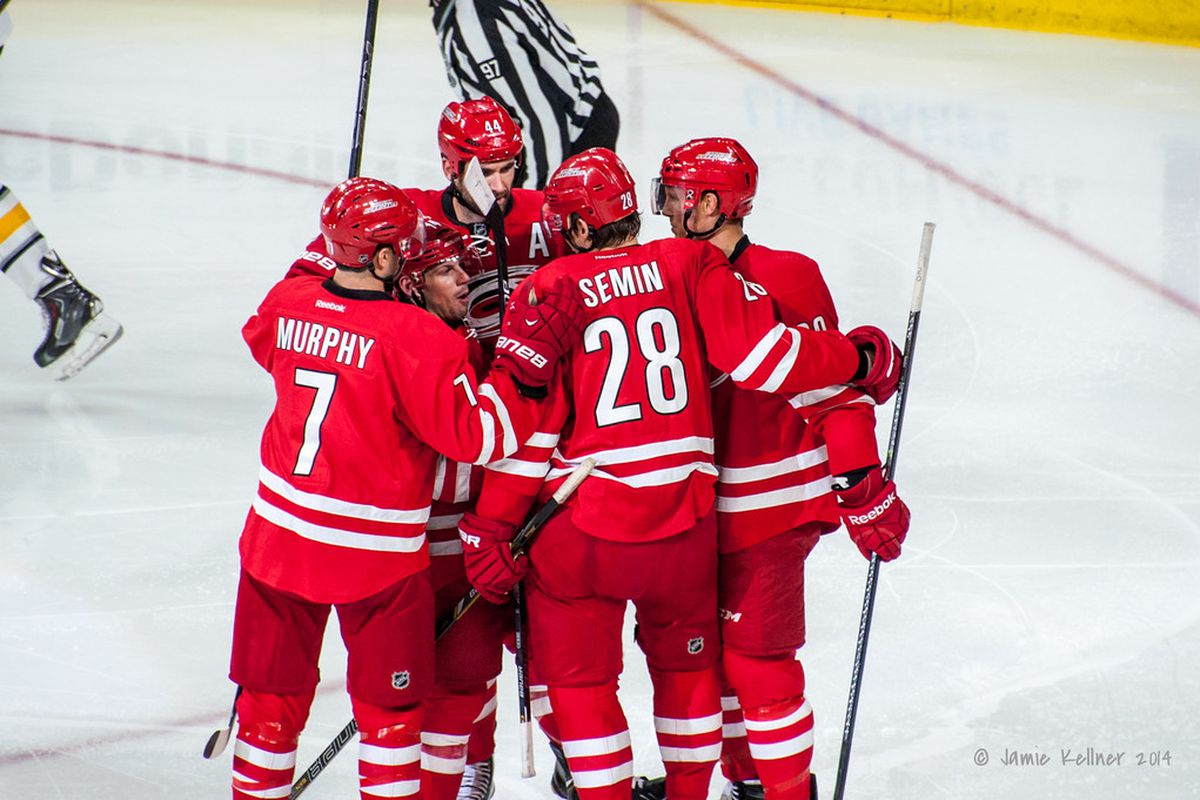 How do Ryan Murphy, Alexander Semin and others fit into the lineup going forward?