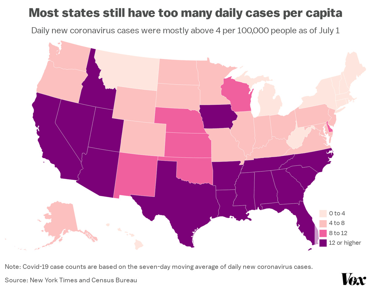 A map showing most states still have too many coronavirus cases per capita.