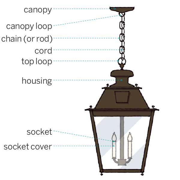 Pendant Light Parts