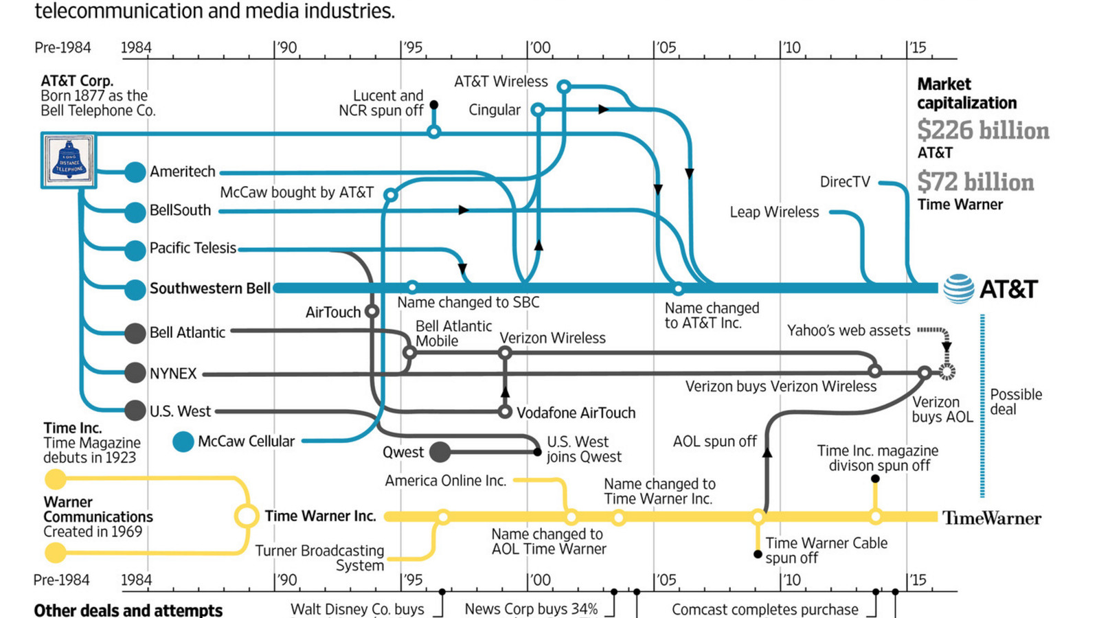 Look At This Goddamn Chart The Verge U Verse Phone And Data Wiring Diagram