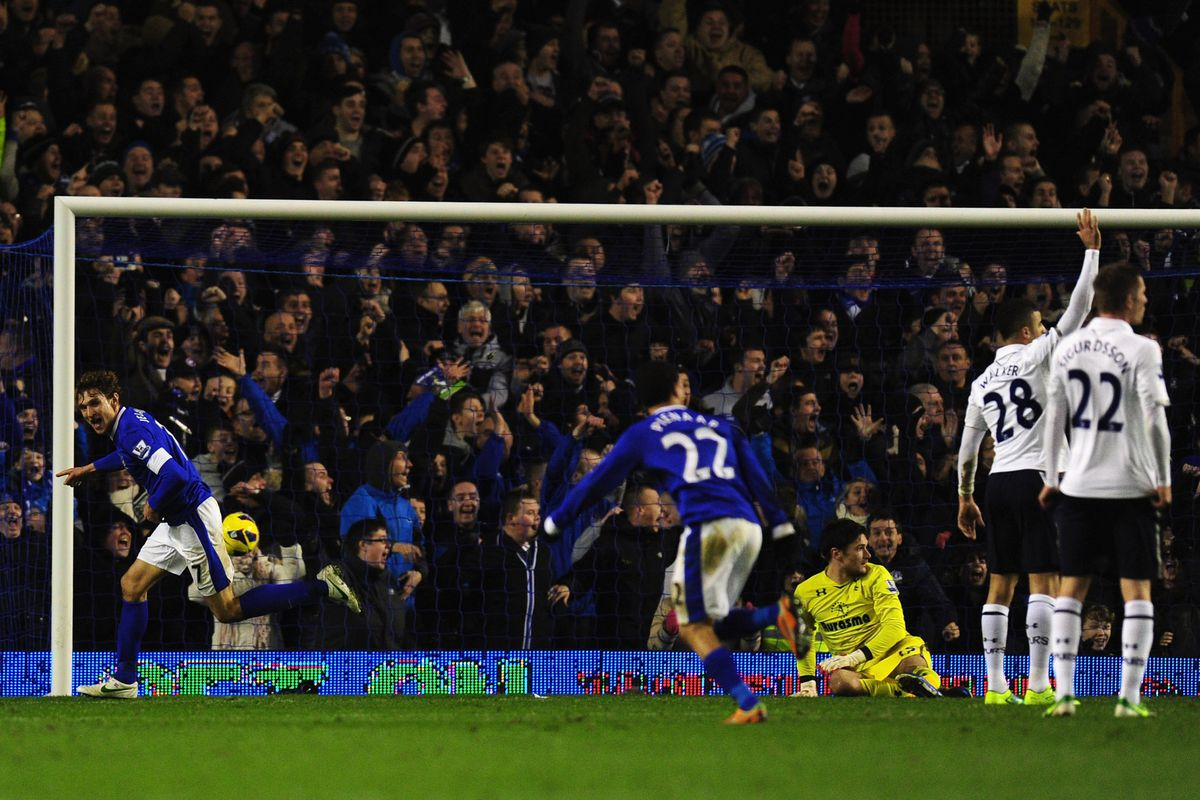 Jelavic scored a late, late winner the last time Spurs came a-visiting.