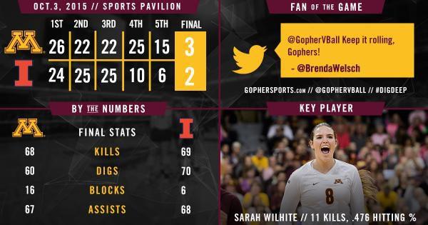 Minnesota Volleyball defeats Illinois Stats