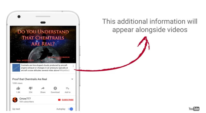 YouTube - screencap showing additional information from Wikipedia about contrails