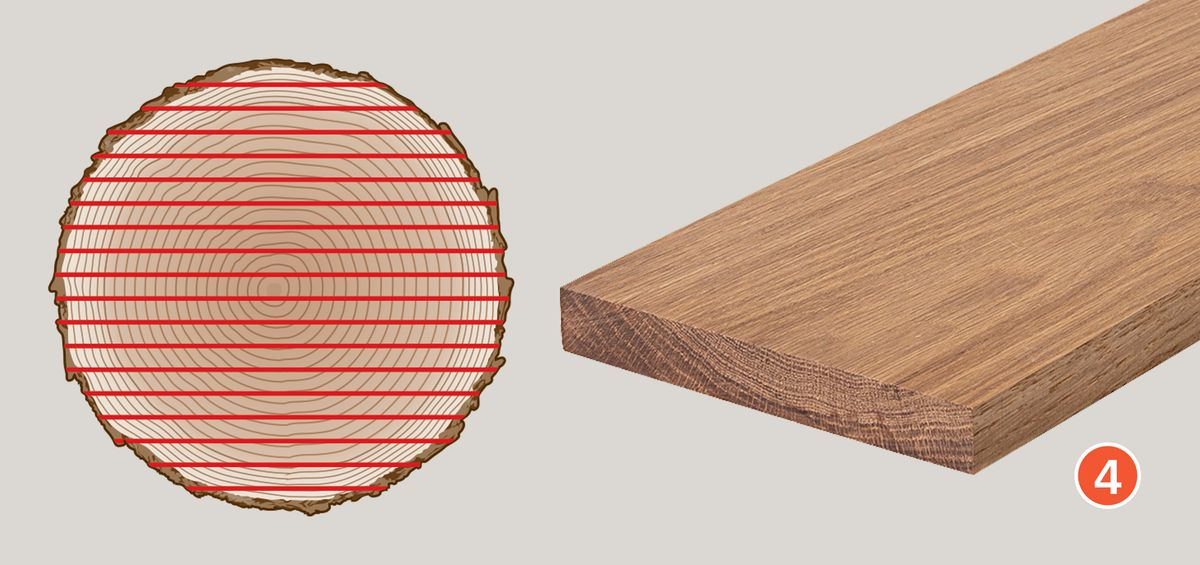 Spring 2021, Norm's Tricks of the Trade, live-sawn white oak