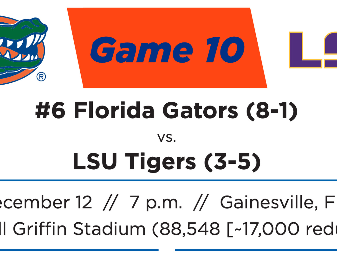 Gamethread Lsu Florida Espn 6pm And The Valley Shook