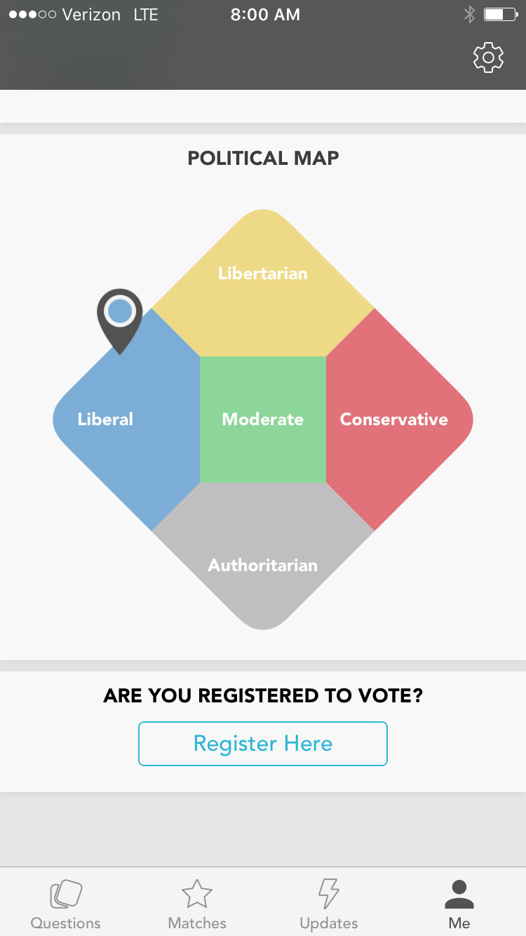 political party matchmaking quiz