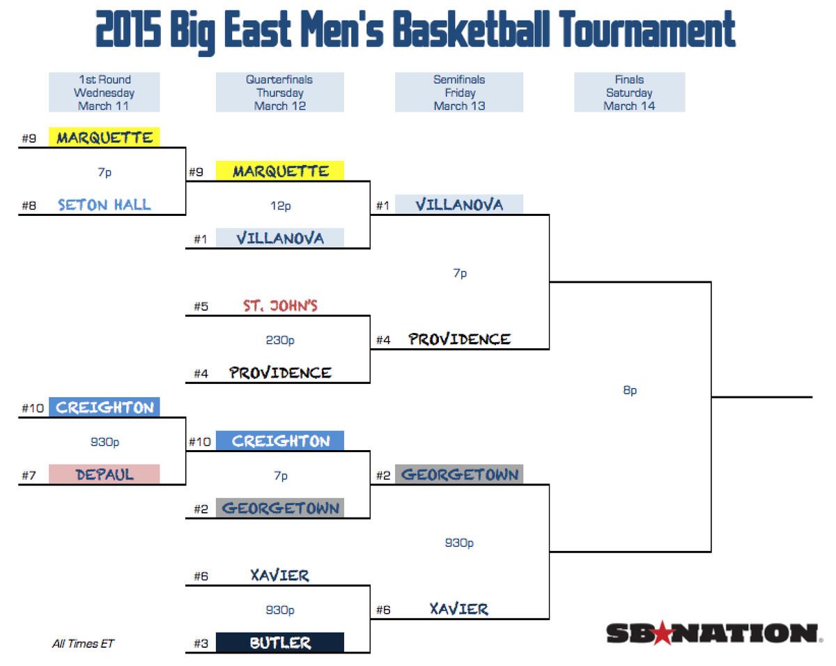 2015 big east semifinals
