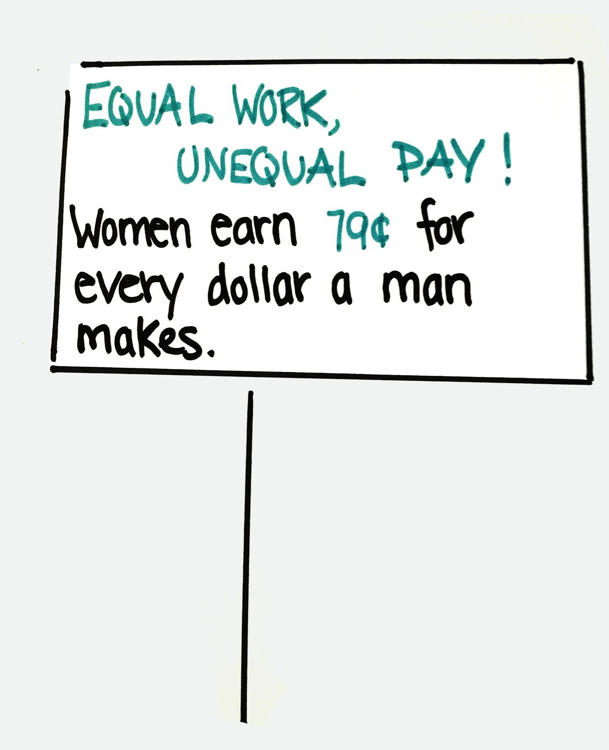 That Figurepares The Median Wages Of Men Who Work 35 Or More Hours Per  Week (the Government Definition Of Full Time) With Those Of Women