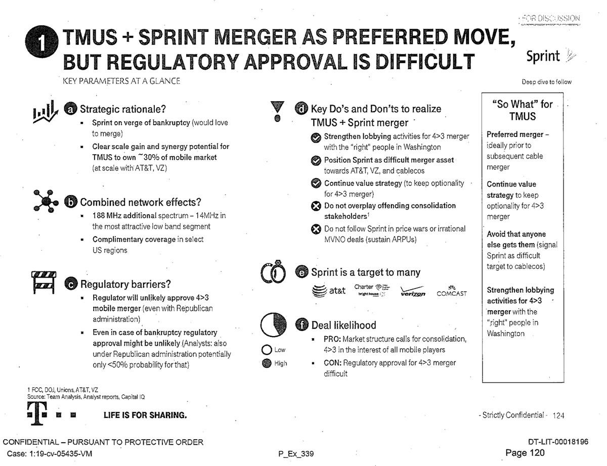 "The T-Mobile assessment of a Sprint merger urged lobbying the ""right"" people in DC and warned against ""price wars."""