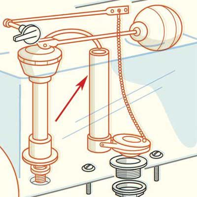 Overflow Tube In Toilet