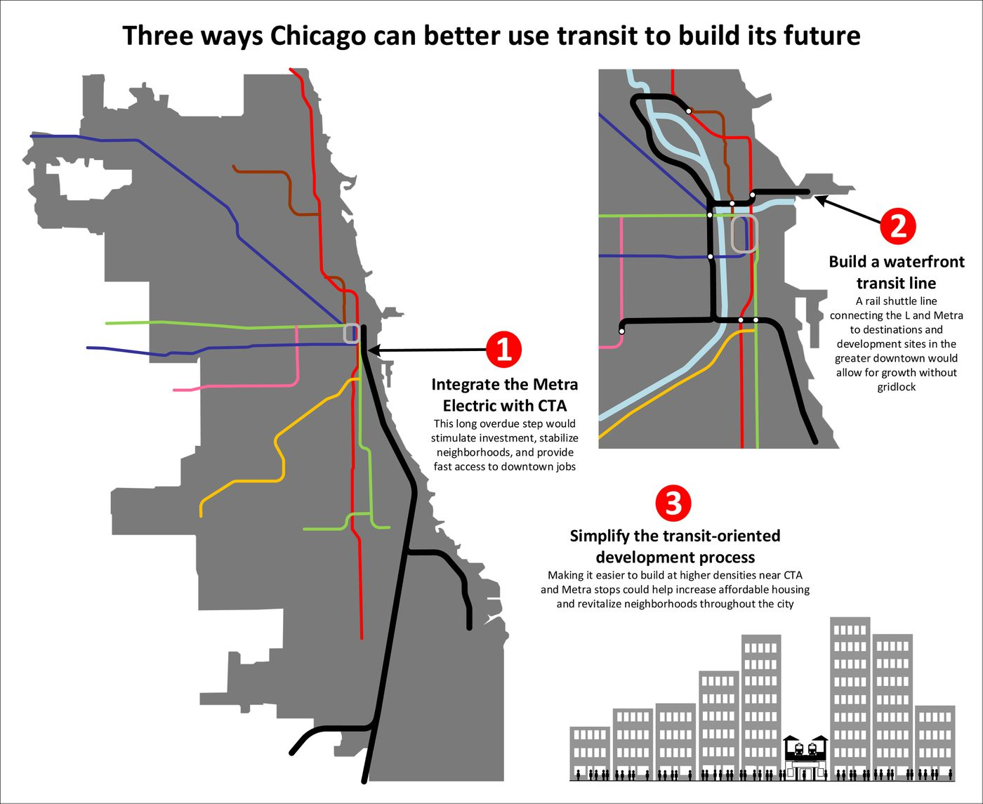 Chicago's best future might be a train stop away - Chicago ... on the l chicago map, chicago subway station map, chicago l train system, chicago el map, austin metro transit map, chicago red line train routes, chicago metra blue line map, san francisco transportation map, uptown map, chicago blue line train map, chicago cta map with streets, chicago orange line map, chicago illinois state map, chicago train routes map, chicago supermarkets map, chicago rail map, orlando park il map, philadelphia location on a map,