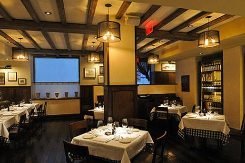 A Guide To New York Citys Best Hotel Restaurants