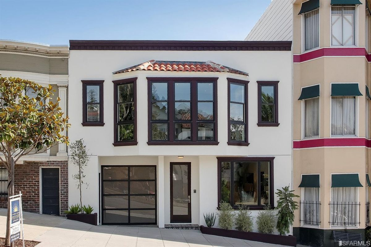 The exterior of 871 Dolores