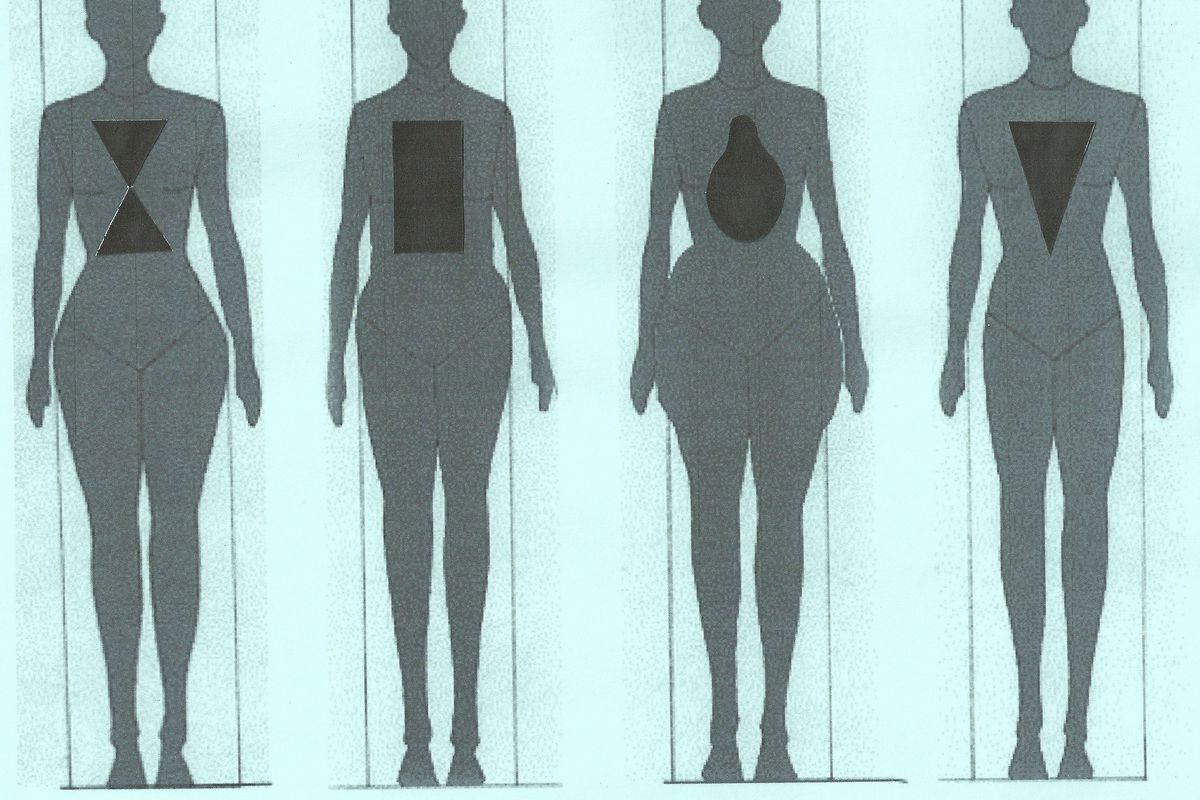 Why Bmi Is A Flawed Measure Of Body Fat Explained By An Eloquent 14 Year Old Vox