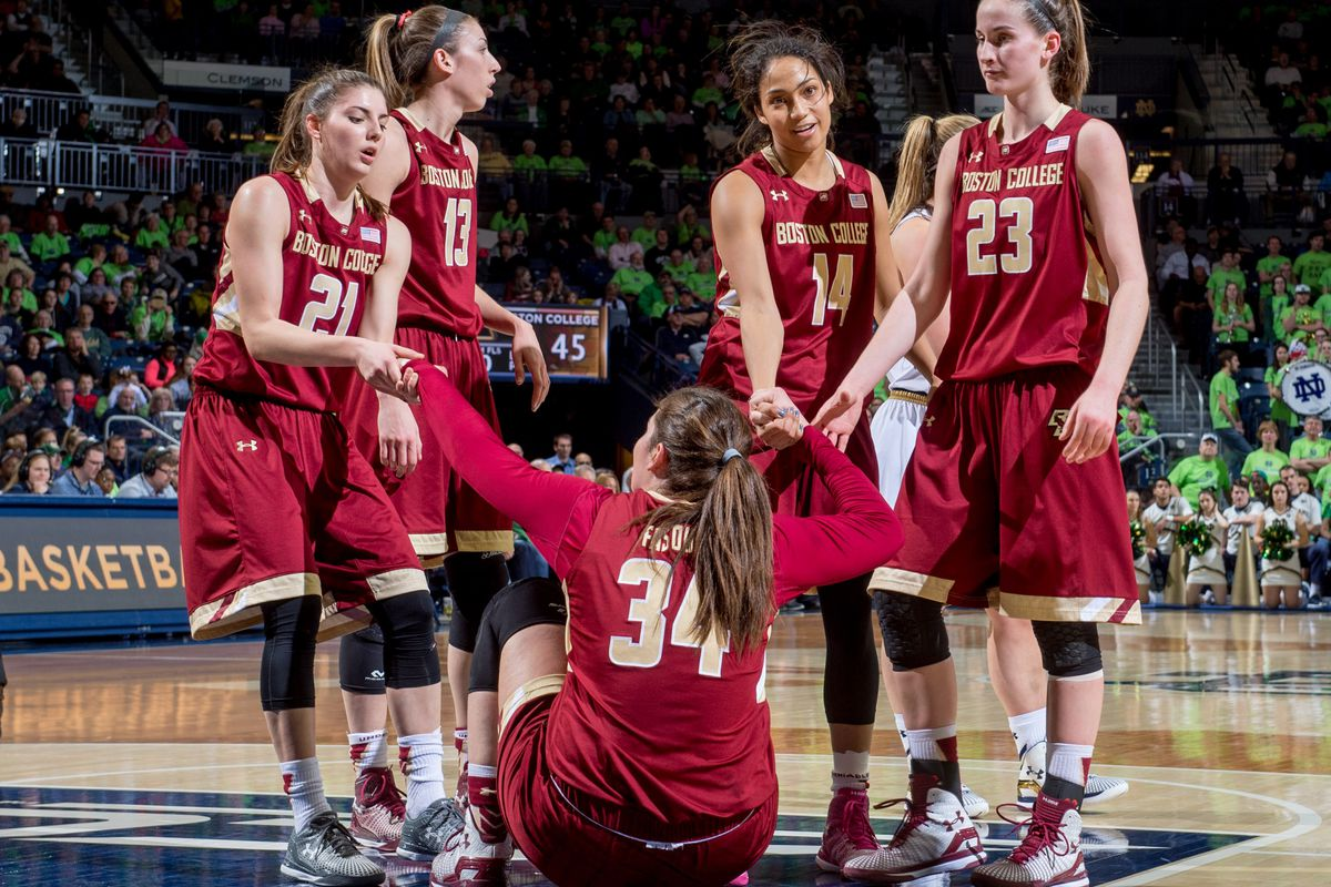 NCAA Womens Basketball: Boston College at Notre Dame
