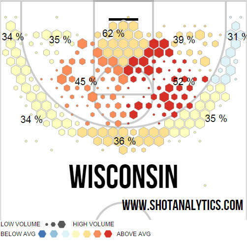 Wisconsin Shot Chart - 03.11.2015