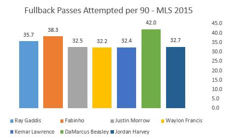 fullback passes