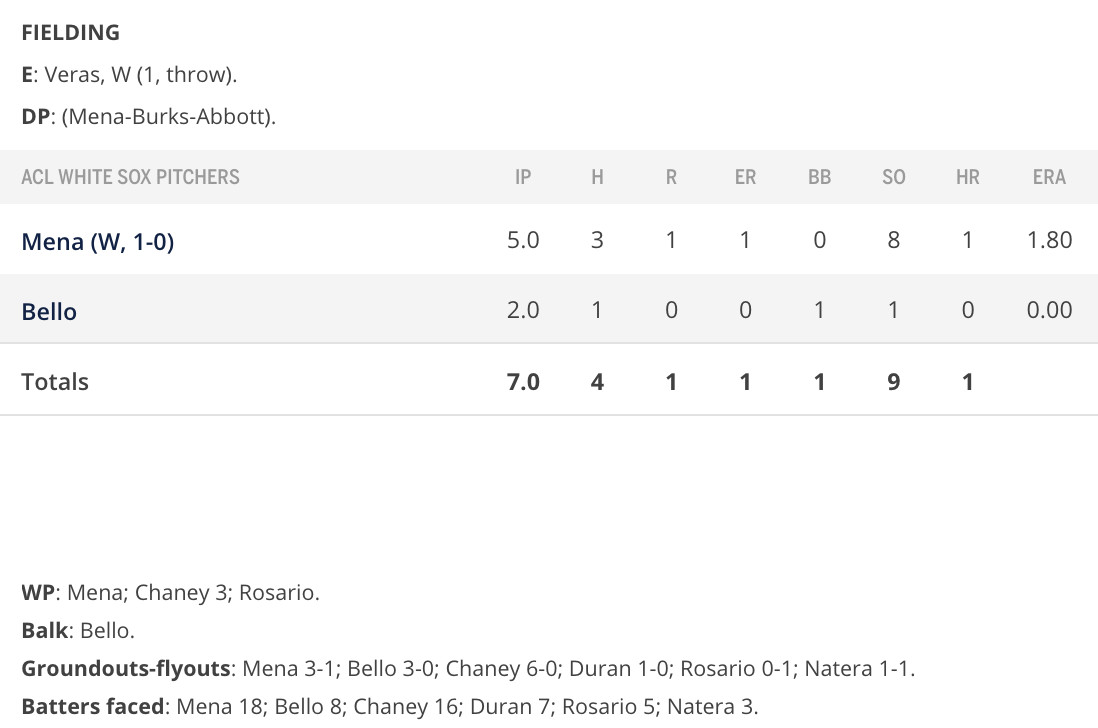 Pitcher box score and misc info