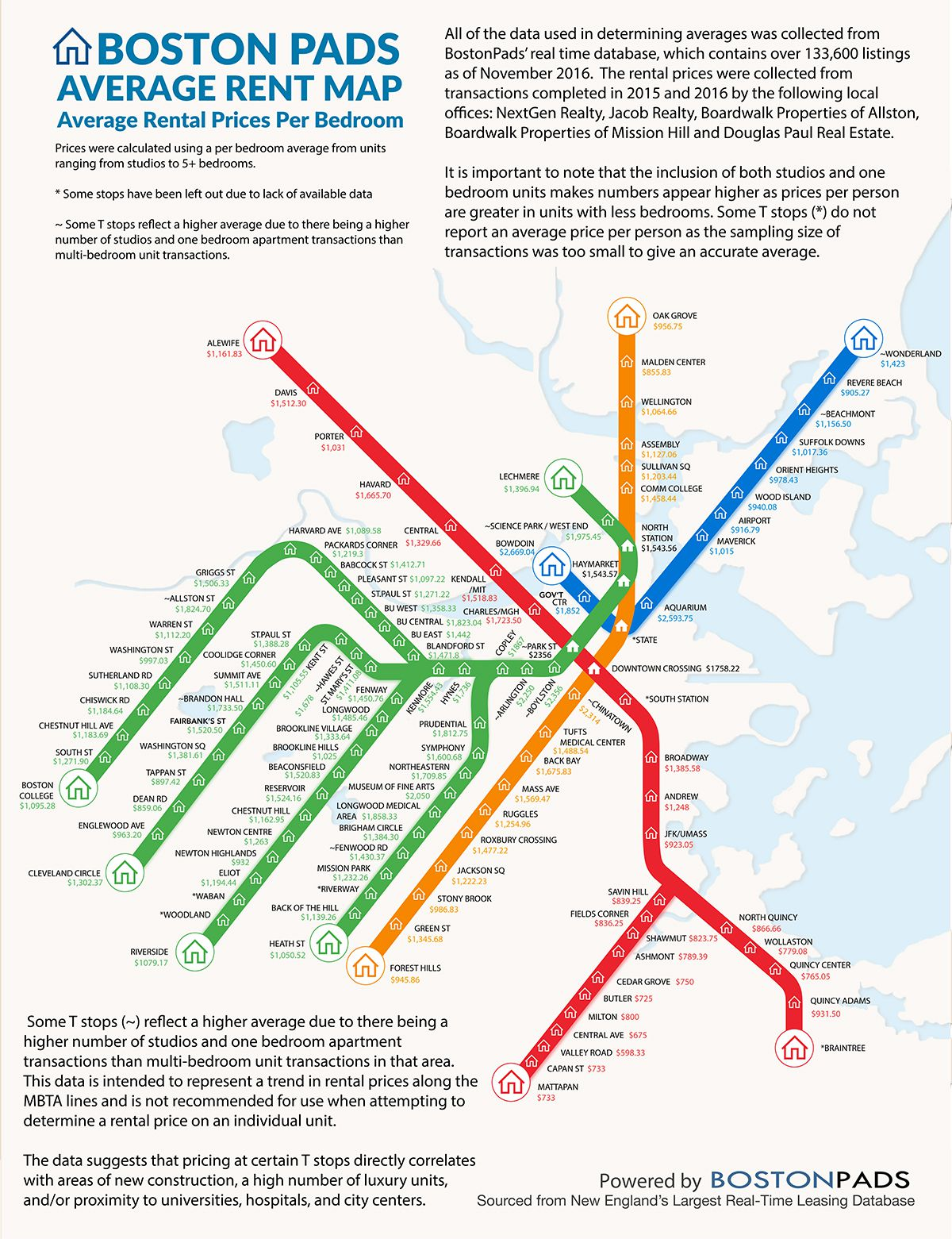 Boston apartment rents by T stop: Staying on the train can save you ...