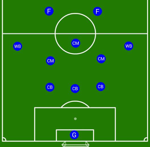 Image result for 1-3-5-2 soccer formation