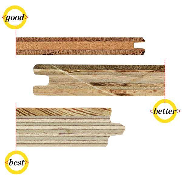 <p>Three Common Classes of Engineered Boards</p>