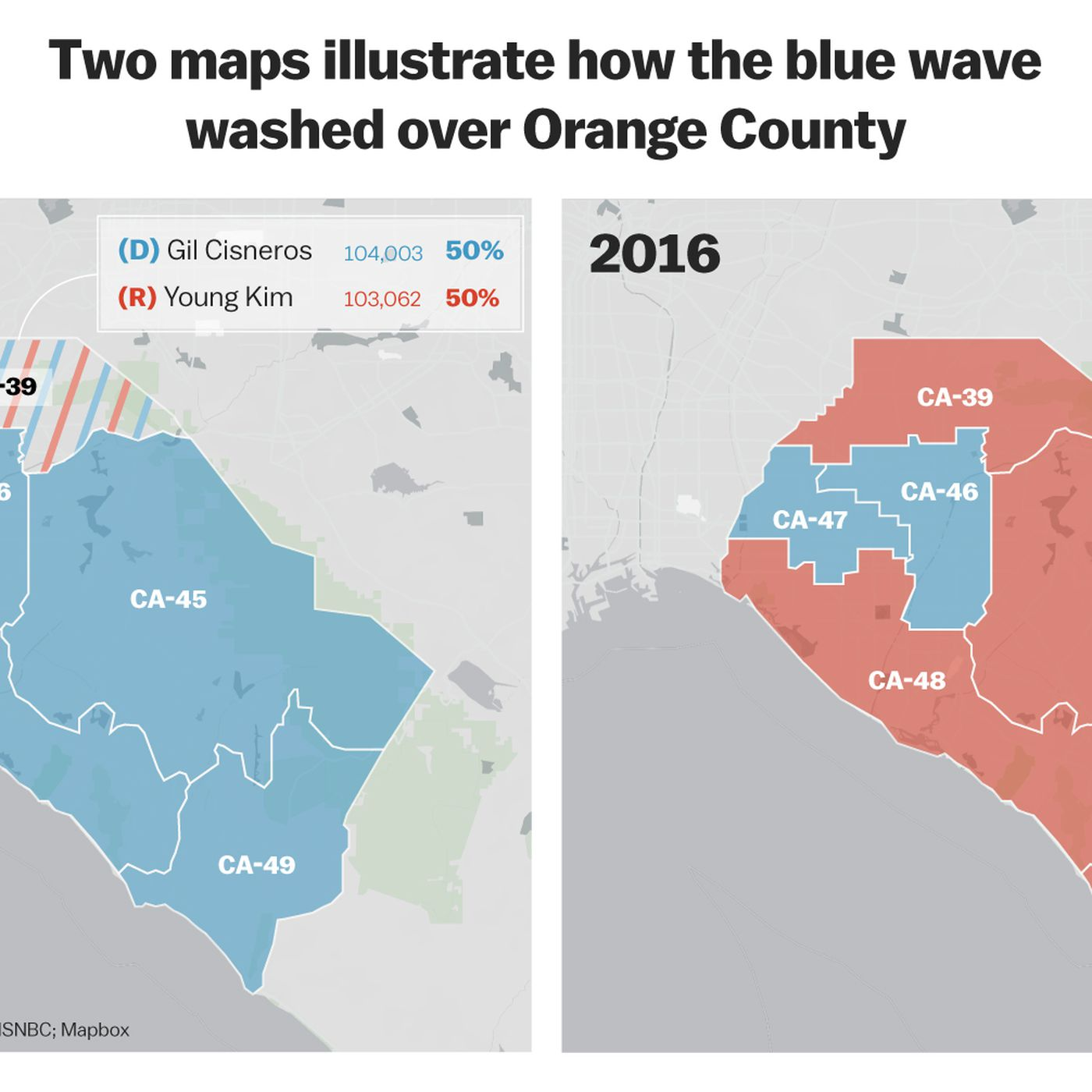 maps: blue wave wipes away republicans in orange county - vox