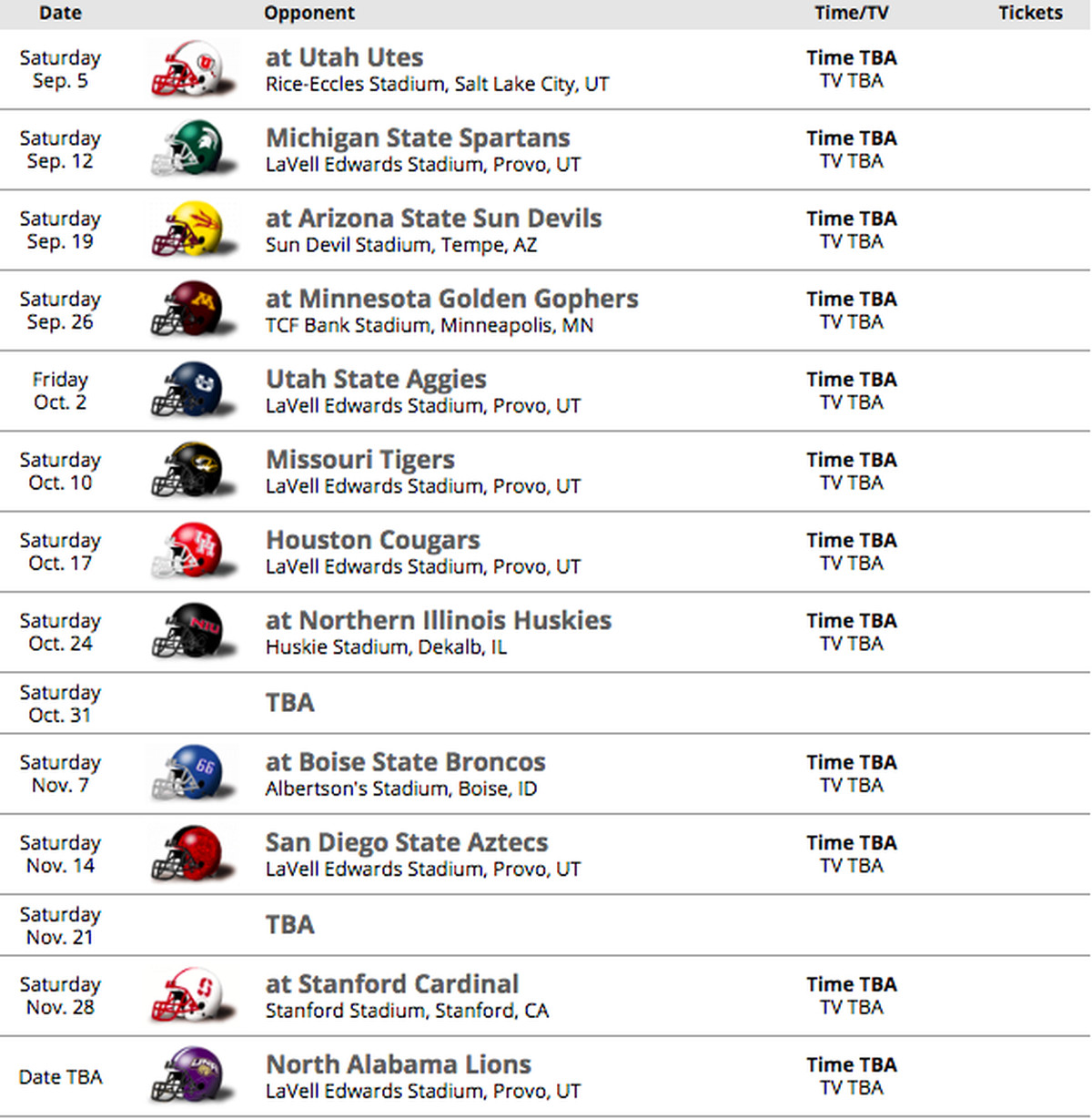 Alabama Schedule 2020.Byu Schedules North Alabama For 2020 Tentatively Completing