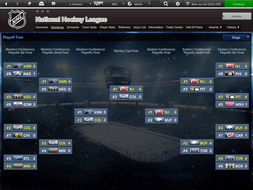 The perfect playoff tree