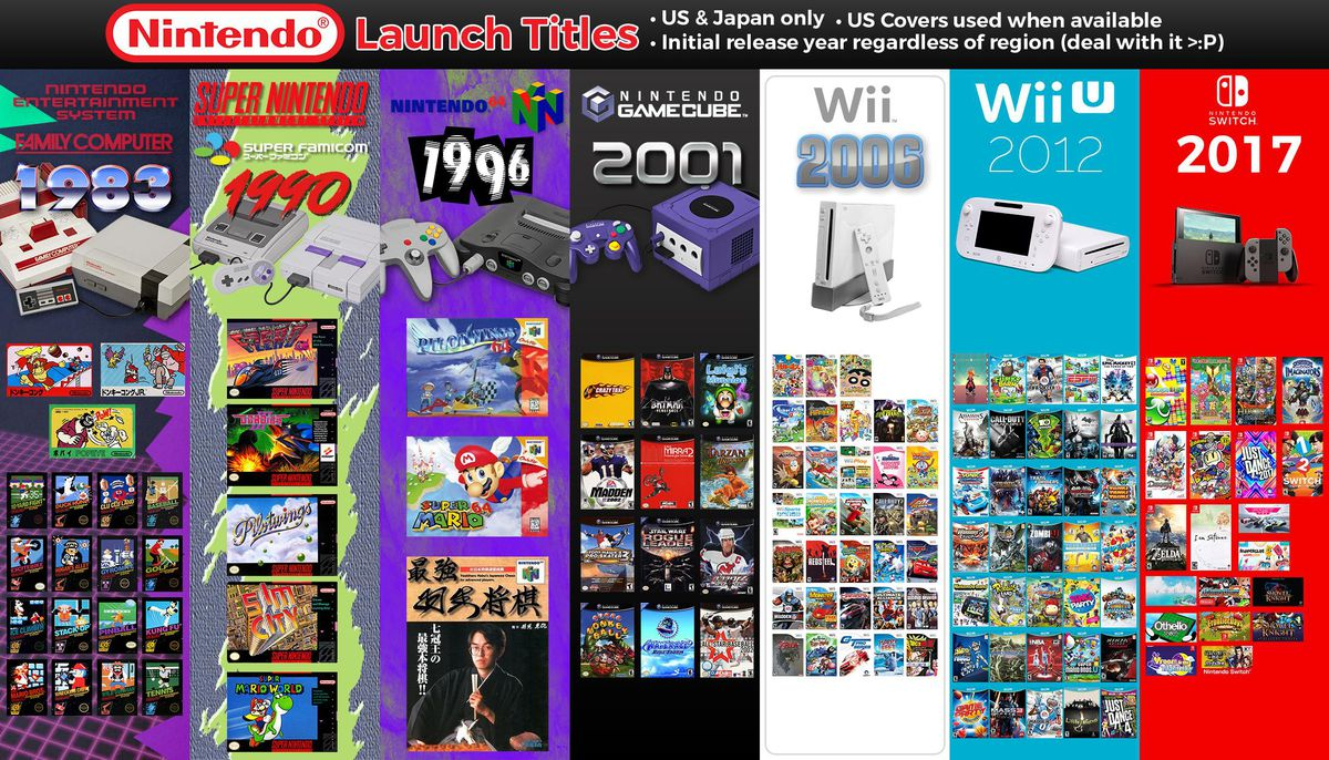 how to get cheap nintendo switch games