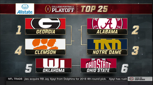 Cfb Playoff Rankings Georgia 1 Alabama 2 In First Rankings