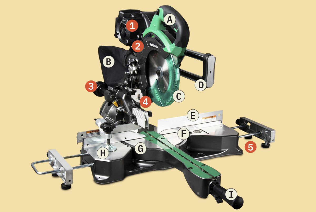 Tool Lab: Sliding Compound-Miter Saws, Spring 2021, parts labeled