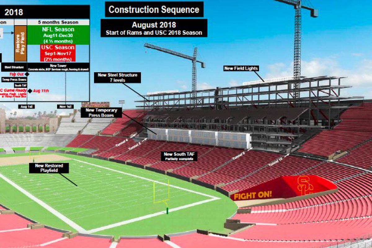 Coliseum To Remain Under Construction Throughout 2018 La Rams Season Nfl Football Field Diagram Los Angeles Memorial The Home Stadium Will Be