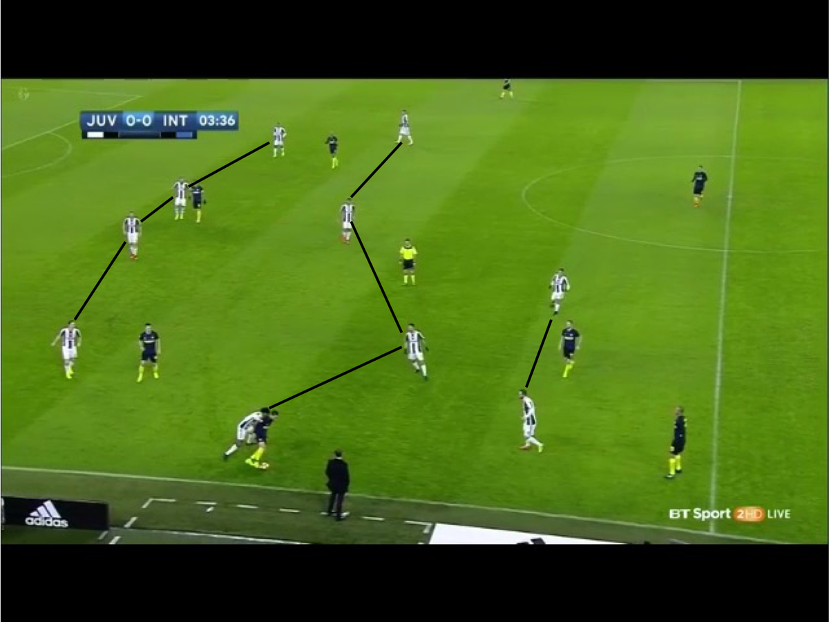 On Juventus' 4-2-3-1 system and Max Allegri's coaching
