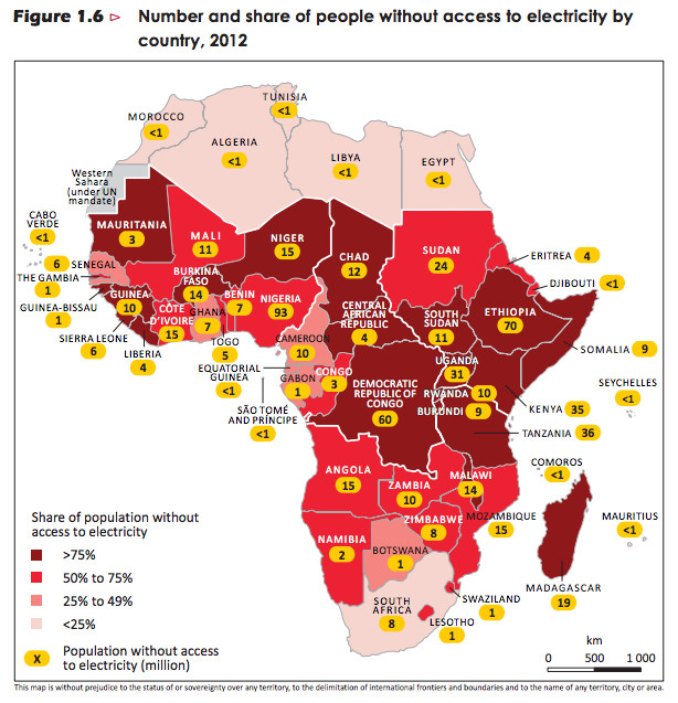 people in africa without electricity