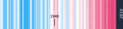 By the end of the century, 1940 was no longer one of the hottest years on record.